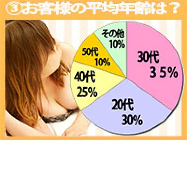 三ツ星倶楽部_店舗イメージ写真3